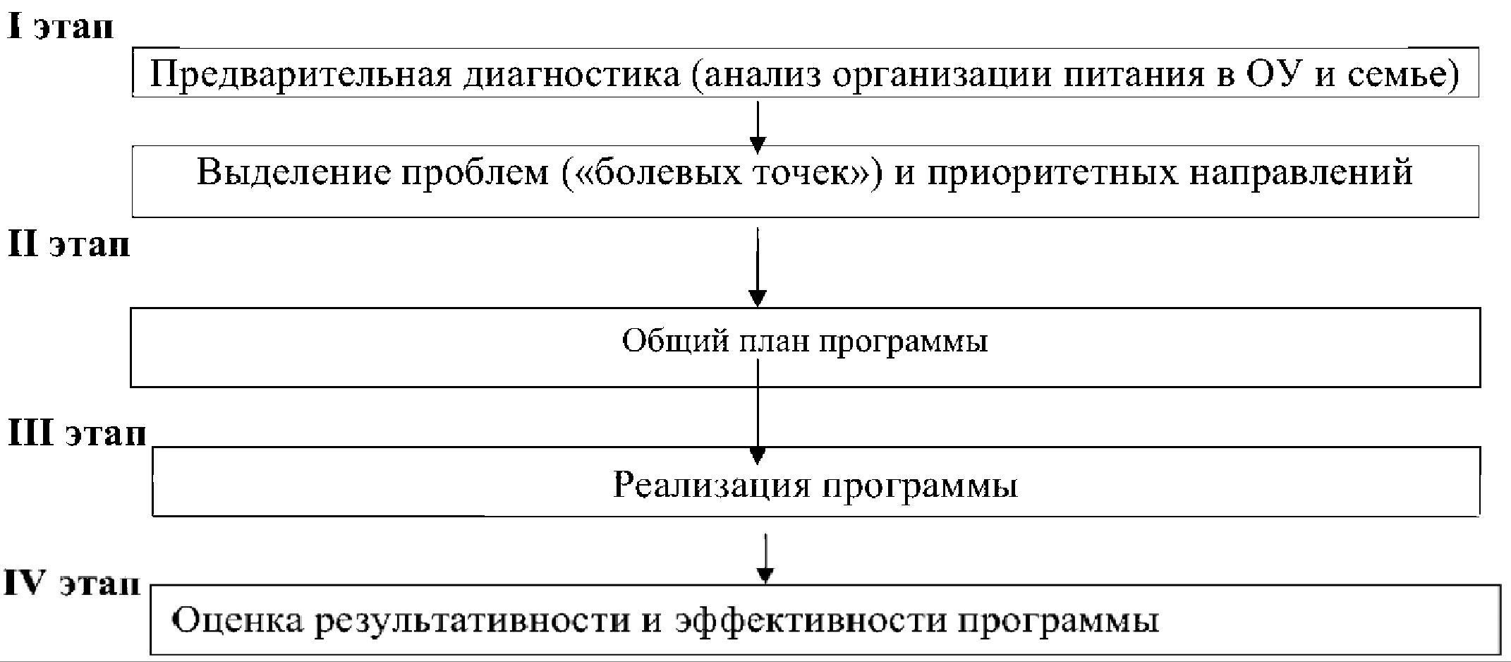 РИС. 1 К ПИСЬМУ МИНОБРНАУКИ РФ ОТ 12.04.2021 N 06-731