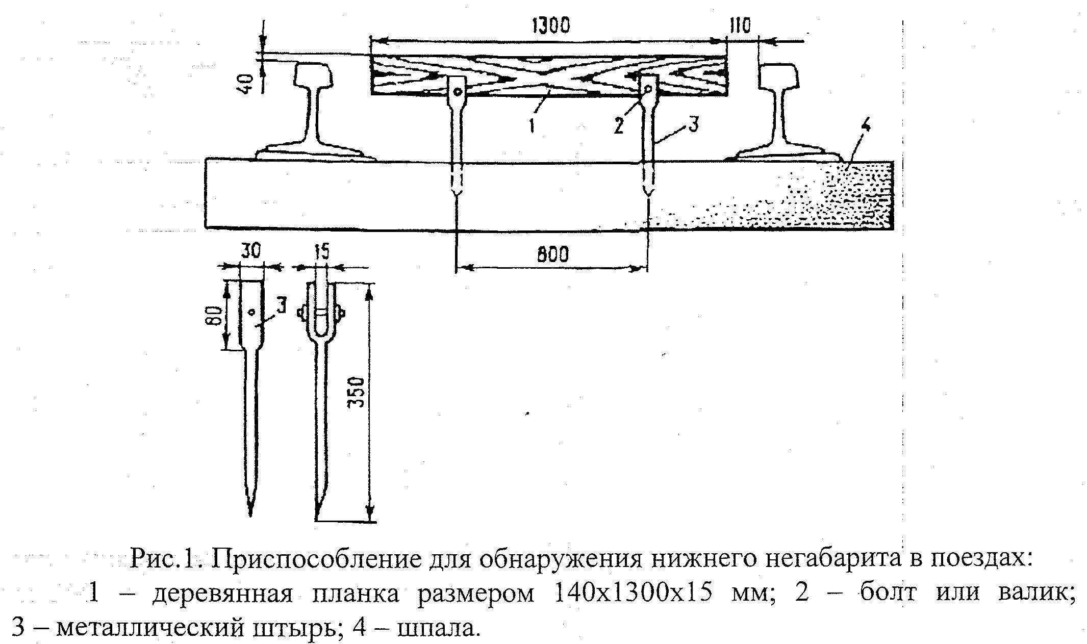 Инструкция проезда железнодорожного переезда